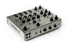 Image result for synthesizers