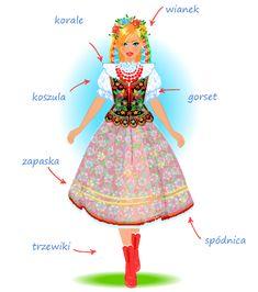Strój krakowski damski - opis Polish Clothing, Folk Clothing, Goddess Art, Moon Goddess, Folk Costume, Costumes, Folk Print, Polish Folk Art, Ethnic Outfits
