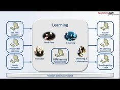 Task Analysis  Task Analysis    Professional Development