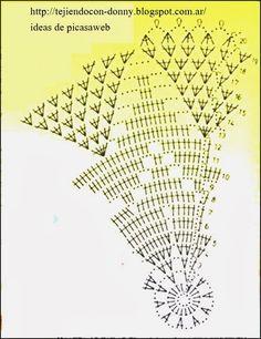 crochet fabric , CROCHET - GANCHILLO - PATRONES - GRAFICOS: CARPETA TEJIDA A GANCHILLO