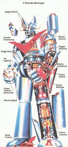 F&O Fabforgottennobility - gonagaiworld:   Great Mazinger, italian vintage...