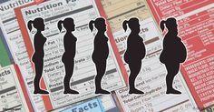 La desinformación ha sido promovida por la industria de los alimentos procesados y estas mentiras han creado la epidemia global de obesidad. http://articulos.mercola.com/sitios/articulos/archivo/2017/07/29/como-la-obesidad-empezo-y-como-terminarla.aspx?utm_source=espanl&utm_medium=email&utm_content=art1&utm_campaign=20170729&et_cid=DM152413&et_rid=2098512576