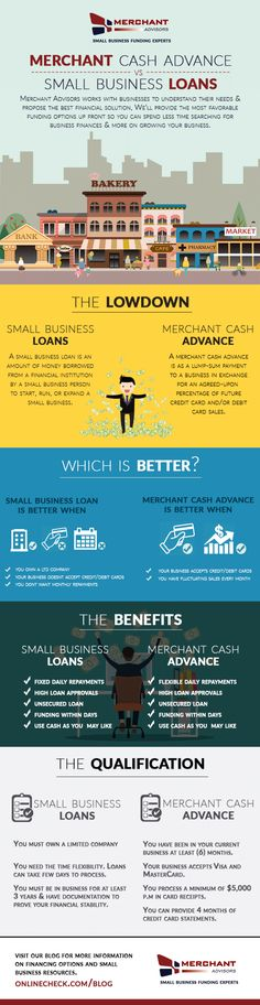 Merchant Advisors works with businesses to understand their needs & propose the best financial solution, We'll provide the most favorable funding options up front so you can spend less time searching for business finances & more on growing your business. A small business loan is an amount of money borrowed from a financial institution by a small business person to start, run, or expand a small business.