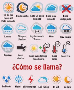 1284 Best Education images in 2019 | Spanish class, Learning