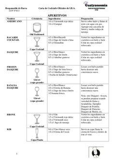 Responsable de Barra Carta de Cocktails Oficiales de I.B.A. CFP…