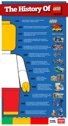 "History of Lego Infographic.and other Lego resources See on Scoop.it - Education Matters - (tech and non-tech) "" This infographic shows the history and milestones of the Lego brand and is brought to. Lego Plan, History Of Lego, Minifigures Lego, Lego Mindstorms, Timeline Design, Kids Timeline, Timeline Example, History Timeline, Lego Room"