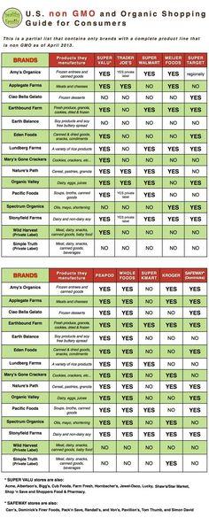 Alternative Gardning: where can i buy non gmo foods
