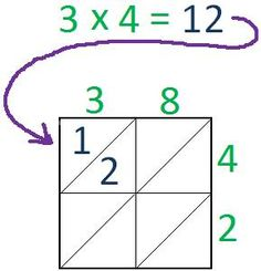 Do you have a fun way to get students excited about multiplying? Lattice multiplication is just the thing! Students will love it and it's easy to learn.