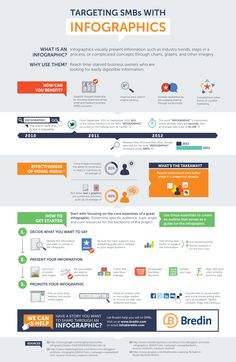 Targeting SMBs with Infographics