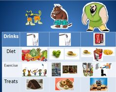 Bookland Healthy Eating - 3 book characters have a race, look at their diets and make suggestion of how they can improve. PowerPoint presentation with animation. Social Emotional Development, Book Characters, Diets, Presentation, Healthy Eating, Animation, Comics, Books, Eating Healthy