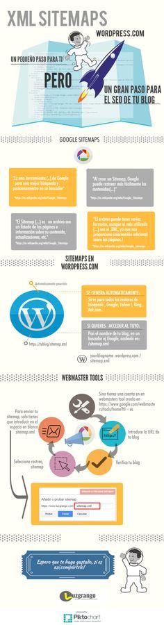 Mejores 52 imágenes de Wordpress en Pinterest | Desarrollo web ...