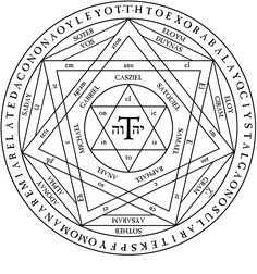 Goetia image, with Archangels listed on a balanced geometrical outline.
