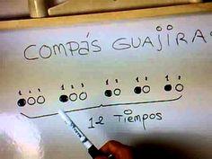 1ºº ENTIENDE EL COMPÁS FLAMENCO  GUAJIRAS