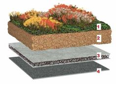 gruendach fam hantusch dachgarten24 roofing pinterest. Black Bedroom Furniture Sets. Home Design Ideas