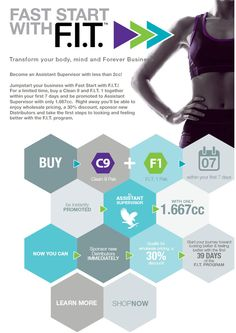 Fast Start with F.I.T. http://myforeverfit.flp.com