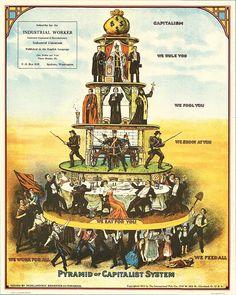 Affisch: Den kapitalistiska pyramiden | Proletärkulturs webbutik