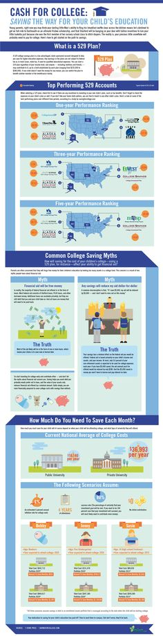 You think college costs a lot now? It's going to cost a lot more when it's time to send your kids off to college. Check out this infographic for some motivation to enroll in a 529 College Savings Plan TODAY! College Fund, Scholarships For College, Education College, Kids Education, College Life, College Costs, Higher Education, College Savings Plans, College Planning