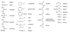 Structure | Classification Of Organic Compounds Chart ...