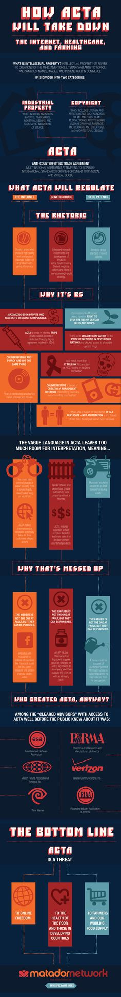 How ACTA will take down the Internet, healthcare, and farming [Infographic]