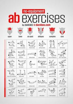The best Ab exercises. Make up your own ab workout routine and tone your entire stomach. Includes exercises for upper and lower abs, obliques, six pack and core. With this chart you can create an effective ab workout plan to achieve your fitness goals! Home Ab Workout Men, 6 Pack Abs Workout, Abs Workout Routines, Lower Abs Workout Men, Abs Exercise Men, Lower Abdominal Workout, No Equipment Ab Workout, Abdominal Exercises For Men, Quick Ab Workout