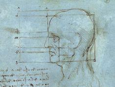 Leonardo Da Vinci Sketchbook - how to draw Head , How to draw Face Resources for Art Students at CAPI ::: Create Art Portfolio Ideas @milliande.com