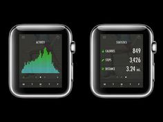 Apple Watch - Apps Inspiration - UltraLinx