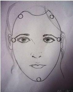 Maquillaje Básico - Preparar la piel - Materiales - Rostro - Materiales - Ojos - Materiales - Labios - Materiales - Brochas y Pinceles - La Base - La…