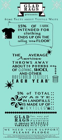 """Sustainable fashion documentary series """"Glad Rags"""" breaks down the facts about textile waste. This is why we must practice eco-fashion!"""