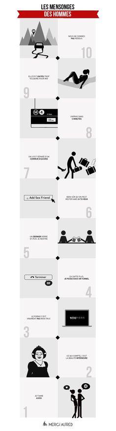 Les 10 mensonges les plus utilisés par les hommes