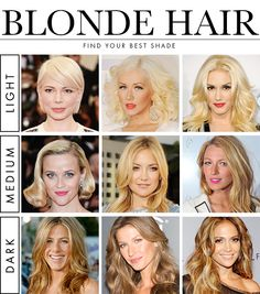 How to Find Your Best Blonde Hair Color i think medium to a dark blonde would be cute, since i have dirty blonde hair.