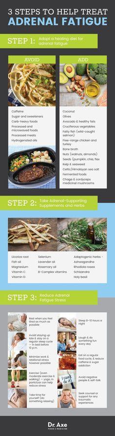 How to heal adrenal fatigue - Dr. Axe