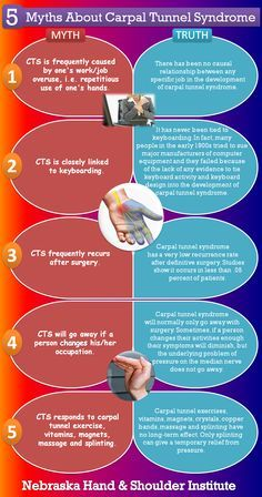 "Facts-and-Myths-of-Carpal-Tunnel-Syndrome.png (960×1824)  <a class=""pintag searchlink"" data-query=""%23carpal"" data-type=""hashtag"" href=""/search/?q=%23carpal&rs=hashtag"" rel=""nofollow"" title=""#carpal search Pinterest"">#carpal</a> tunnel syndrome  #home remedies for carpal tunnel #get rid of carpal tunnel"