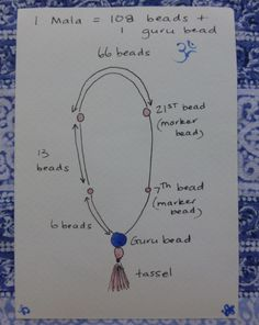 What is a mala?    A mala is typically used during meditation to help count mantras. Traditionally a mala is composed of 108 beads, but there are also varieties with 21 or 27 beads. Beaded Jewelry, Handmade Jewelry, Beaded Necklaces, Jewellery, Hippie Jewelry, Tribal Jewelry, Western Jewelry, Skull Jewelry, Handmade Beads