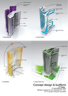 Article source: T. Hamzah & Yeang Sdn Bhd Spire Edge office tower stands as an iconic landmark on a new IT park located in Manesar, Gurgaon, India. The tower is a 21 storey building accommoda… Green Architecture, Architecture Drawings, Concept Architecture, Sustainable Architecture, Sustainable Design, Architecture Design, Condominium Architecture, Computer Architecture, Commercial Architecture