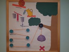 Preschool simple machines bulletin board