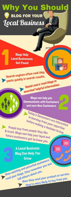 Why You Should #Blog for Your #LocalBusiness