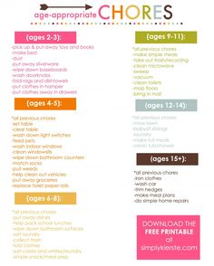 Age Appropriate Chores for Kids printable - Why does my teenager do his own laundry? Read about why our kids have chores, and print off an age-appropriate chores guideline for reference.