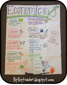 Economics Anchor Charts The student will use the basic economic concepts of trade opportunity cost specialization voluntary exchange productivity and price incentives to illustrate historical events. 3rd Grade Social Studies, Social Studies Classroom, Social Studies Activities, Teaching Social Studies, Teaching History, Physics Classroom, History Education, History Class, Teaching Resources