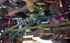jeep front end parts diagram | diagram of the Jeep TJ front Steering and Suspension components.