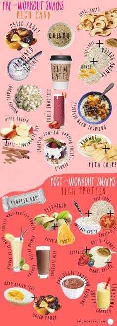 Nutritionist-approved pre-workout and post-workout snacks