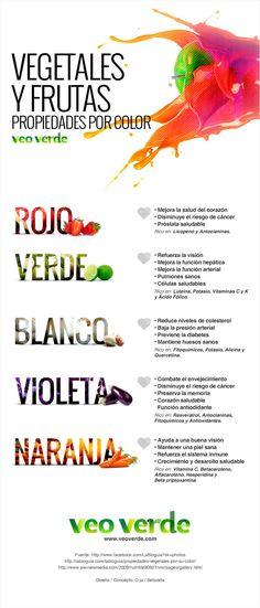 Nutrición : vegetales y frutas ; propiedades por color.
