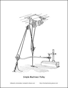Print out this simple machines coloring book Inclined plane