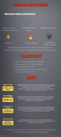 samouszkodzenia-samozranienia-podstawowe-informacje-psychoterapia.ws {focus_keyword} samouszkodzenia samozranienia podstawowe informacje sam... Trauma, Mental Disorders, White Things, Self Help, Life Hacks, Infographic, Coding, Tumblr, Writing
