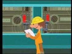 ¡Cuídate! prevención de riesgos laborales en el trabajo - YouTube