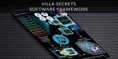 Villa Secrets Systems & Software Framework By Nick Ray Ball March 2016 Pictured above, we see the system architecture for S-World Networks System System Architecture, Currently Working, African Safari, Business Planning, The Secret, Separate, Software, Core, Villa