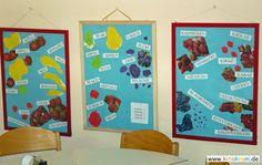Vorschule and suche on pinterest for Raumgestaltung in der kita