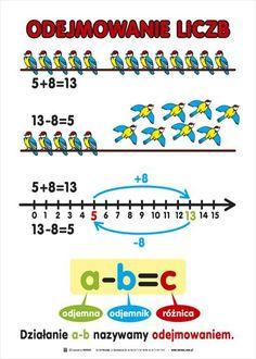 Aa School, School Frame, Classroom, Map, Education, Kids, Class Room, Young Children, Boys
