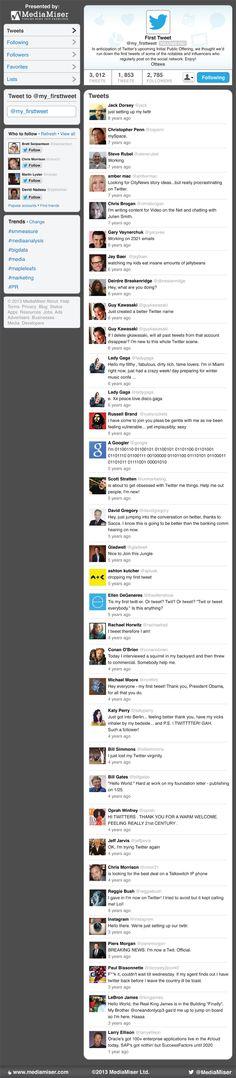 De eerste tweets van enkele belangrijke accounts [infographic]