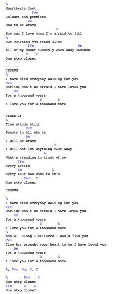 Drops of jupiter chords and lyrics | Guitar Chords | Pinterest ...
