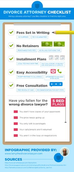 Divorce Attorney Checklist